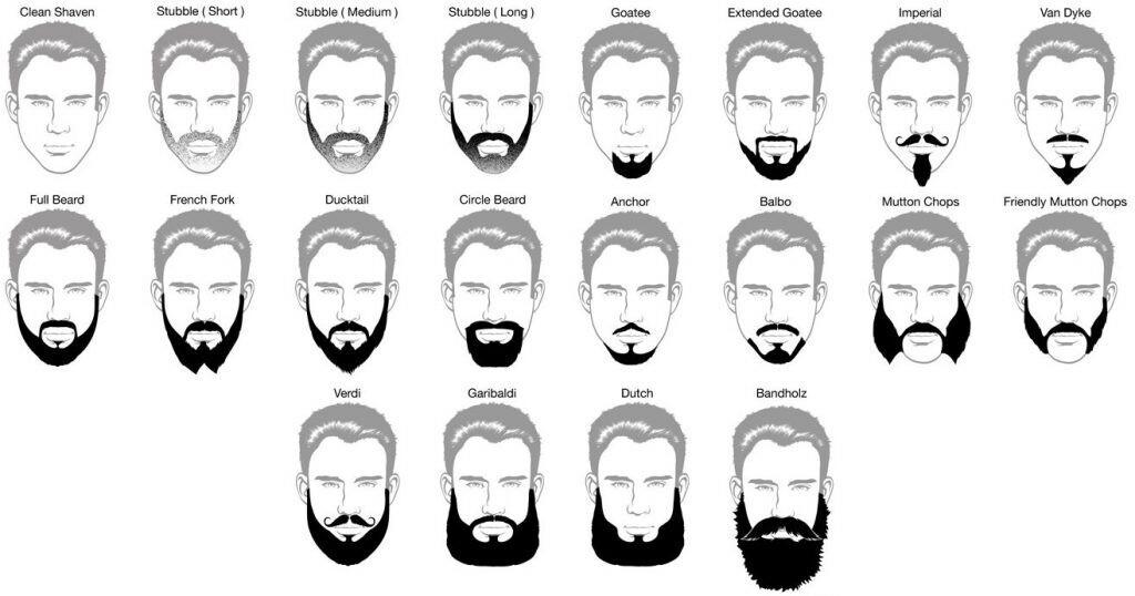 Beard Styles