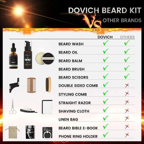 DOVICH 12 in 1 Beard Grooming Care Kit in Gift Box