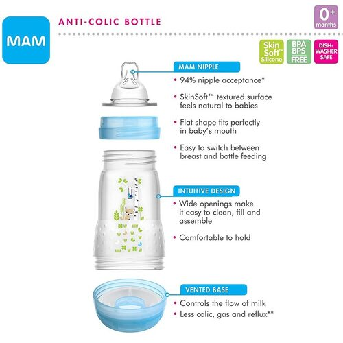 MAM BPA Free Bottles and Pacifiers Newborn Gift Set