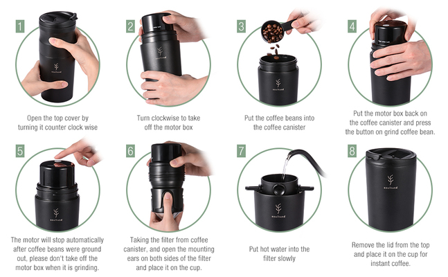 Soulhand USB All in One Travel Coffee Maker How to Use